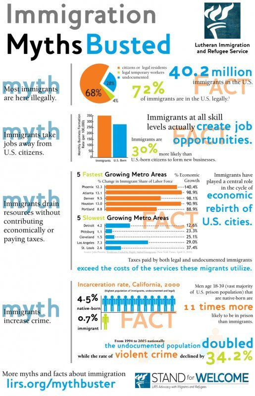 immigrants taking jobs away Watch video there's no evidence that undocumented immigrants take away jobs from citizens.